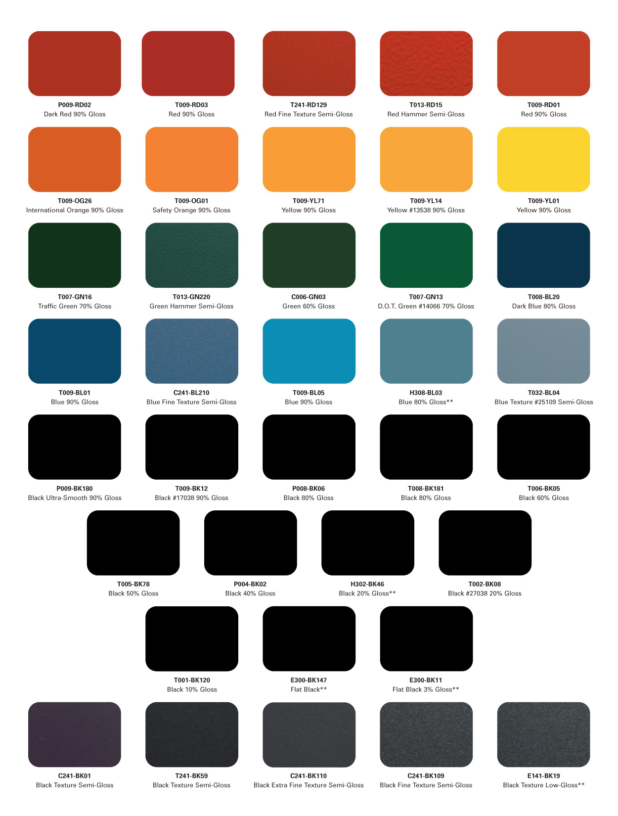 In-Stock Cardinal Powder Color Chart Page 1